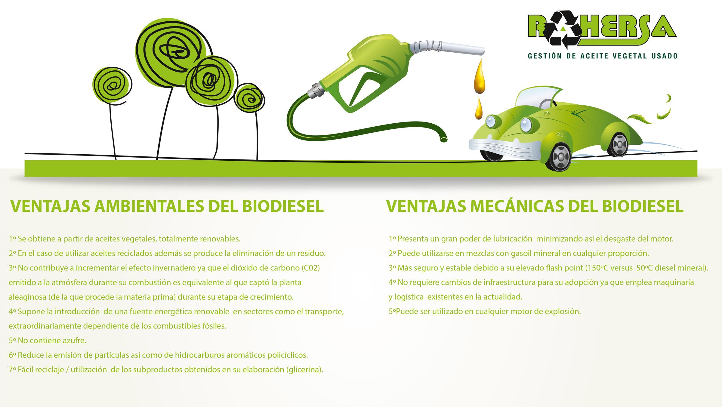 Ventaja Biodiesel