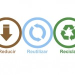 Video De La Campaña 3R – Reduce Reutiliza Recicla